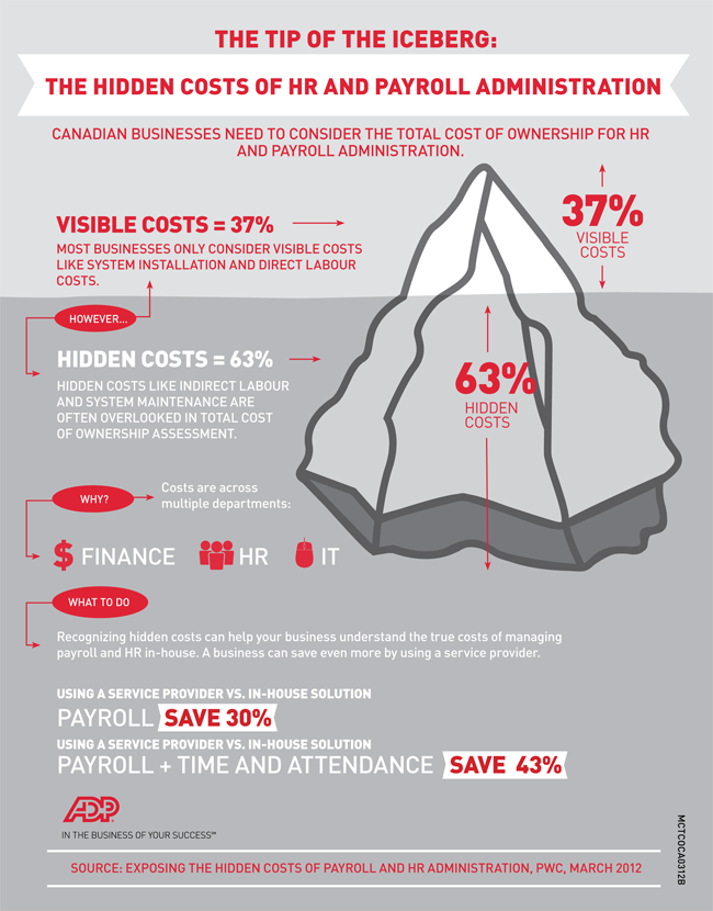 Innovation In Human Capital Management It World Canada