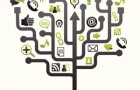 Internet au Québec : Le temps actif des internautes en 2012