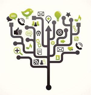 Que sont les communications unifiées?