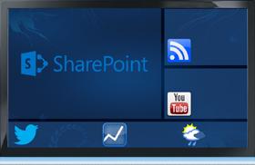Interface utilisateur de Sharepoint TV