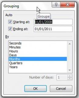 Tableau croisé dynamique Excel