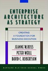 Les quatre critères d'une architecture d'entreprise performante