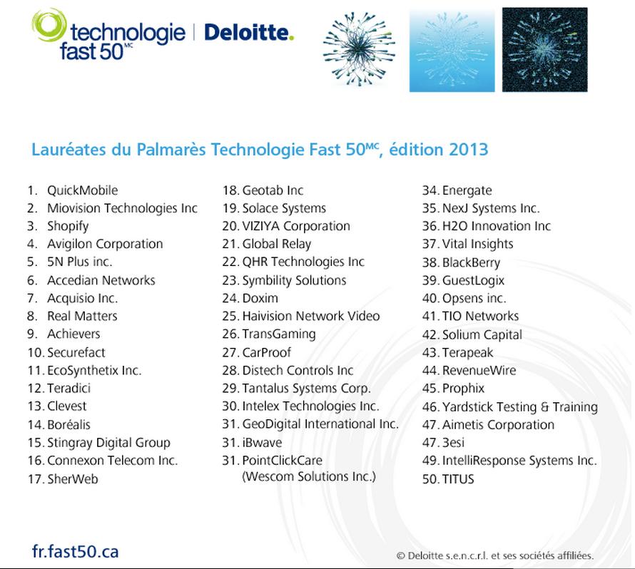 Classement Technologie Fast 50 2013