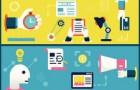 La stratégie de contenu et les outils TI en B2B