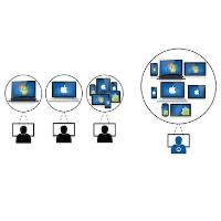 Illustration du concept BYOD d'Absolute Software
