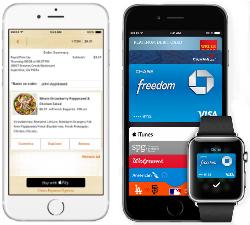Illustration d'une application et d'appareils mobiles compatibles à Apple Pay