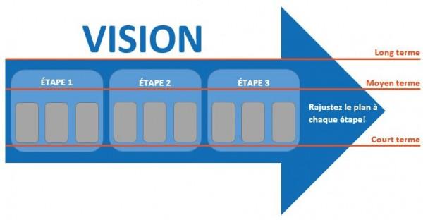 vision_uniquecoaching