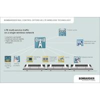 Bombardier, réseau, 4G LTE